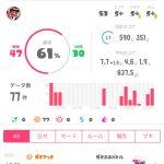 【Switch】Splatoon2/スプラトゥーン2イカ683杯目