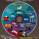 【画像】犬「日本に生まれなければ良かった」動物愛護者が作った広告が物議[952522887]