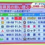 秘密のケンミンSHOW春SP!因縁バトル京女vs大阪女!岡山謎のえびめし3