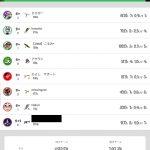 【Switch】Splatoon2/スプラトゥーン2イカ845杯目
